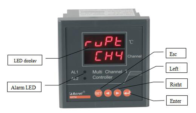 8 channels temperature controllor